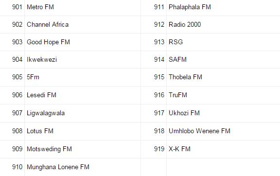 MultiChoice adds 18 SABC radio stations to DStv audio